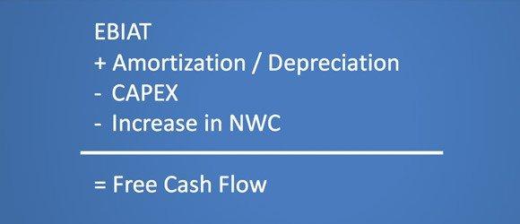 Free Cash Flow Formula Slide in PowerPoint 2016