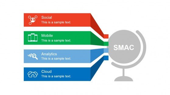 social mobile analytics cloud (smac) powerpoint template, Presentation templates