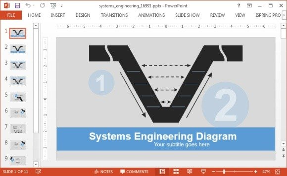 Animated System Engineering Powerpoint Template With V Model Diagrams