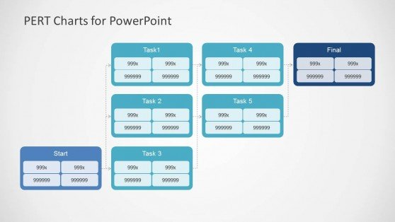 Top 4 critical path diagram template for powerpoint pert charts for powerpoint not free ccuart Images
