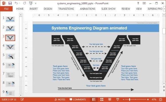 System engineering PowerPoint diagram