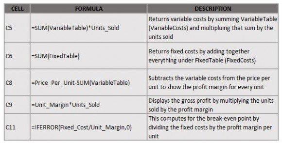 assign-formulas-for-corresponding-cells