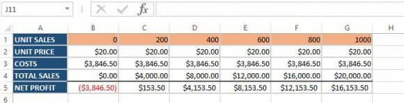 create-a-comprehensive-sales-analysis