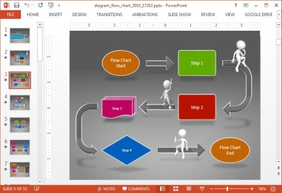 Animated Flowchart PowerPoint Template  Process Flow Chart Template Word