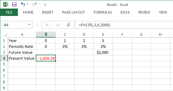 Present value calculated in Excel