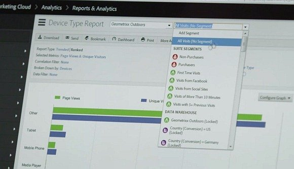 Adobe analytics reports