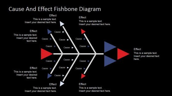 Fishbone diagram in PowerPoint