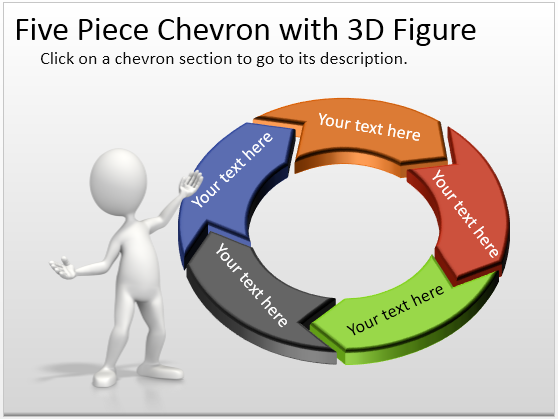 Five step 3D circular diagram