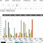 know-your-spending-trend-for-the-whole-year-with-this-expense-trend-template