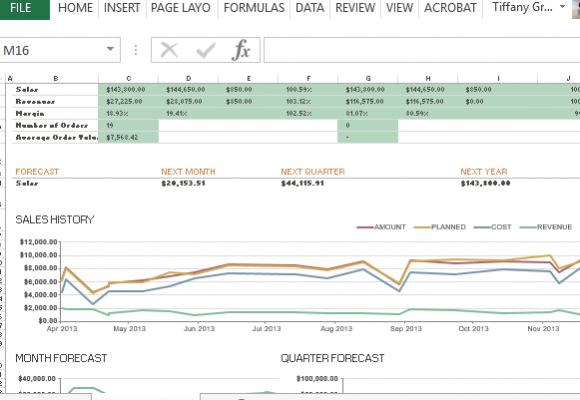 Automatically Reflect Your Data Into Visual Format Such   Monthly Sales Report Sample