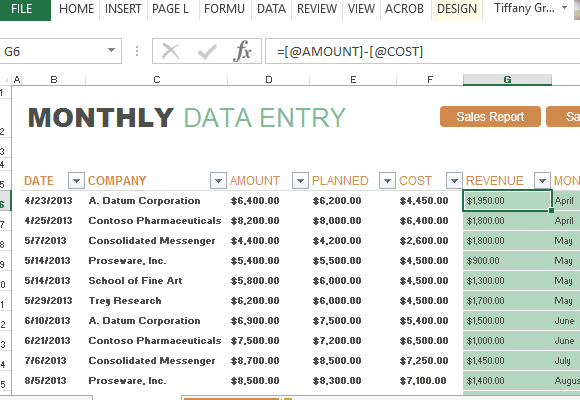 Let The Built In Formula Take Care Of . The Sales Report ... Intended Monthly Sales Report Spreadsheet