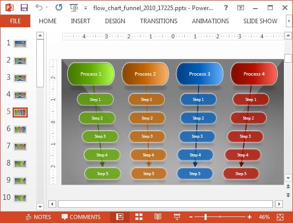 Sample funnel diagram slide