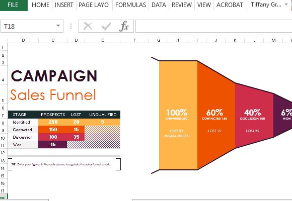 Free sales funnel excel template (easy calculator) youtube.
