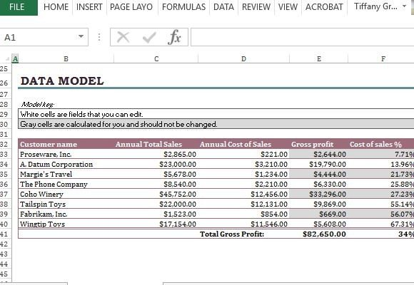 Of Sales Analysis Excel Template