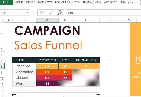 sales pipeline template excel free