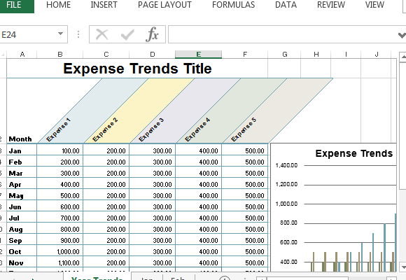 Small business expense sheet for excel small business expense trends template for excel flashek Images
