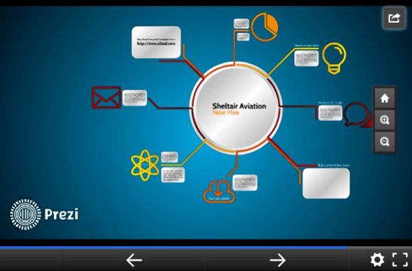 Business plan prezi template fppt stopboris Images