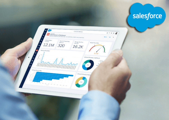 Salesforce marketing cloud solution for automated marketing