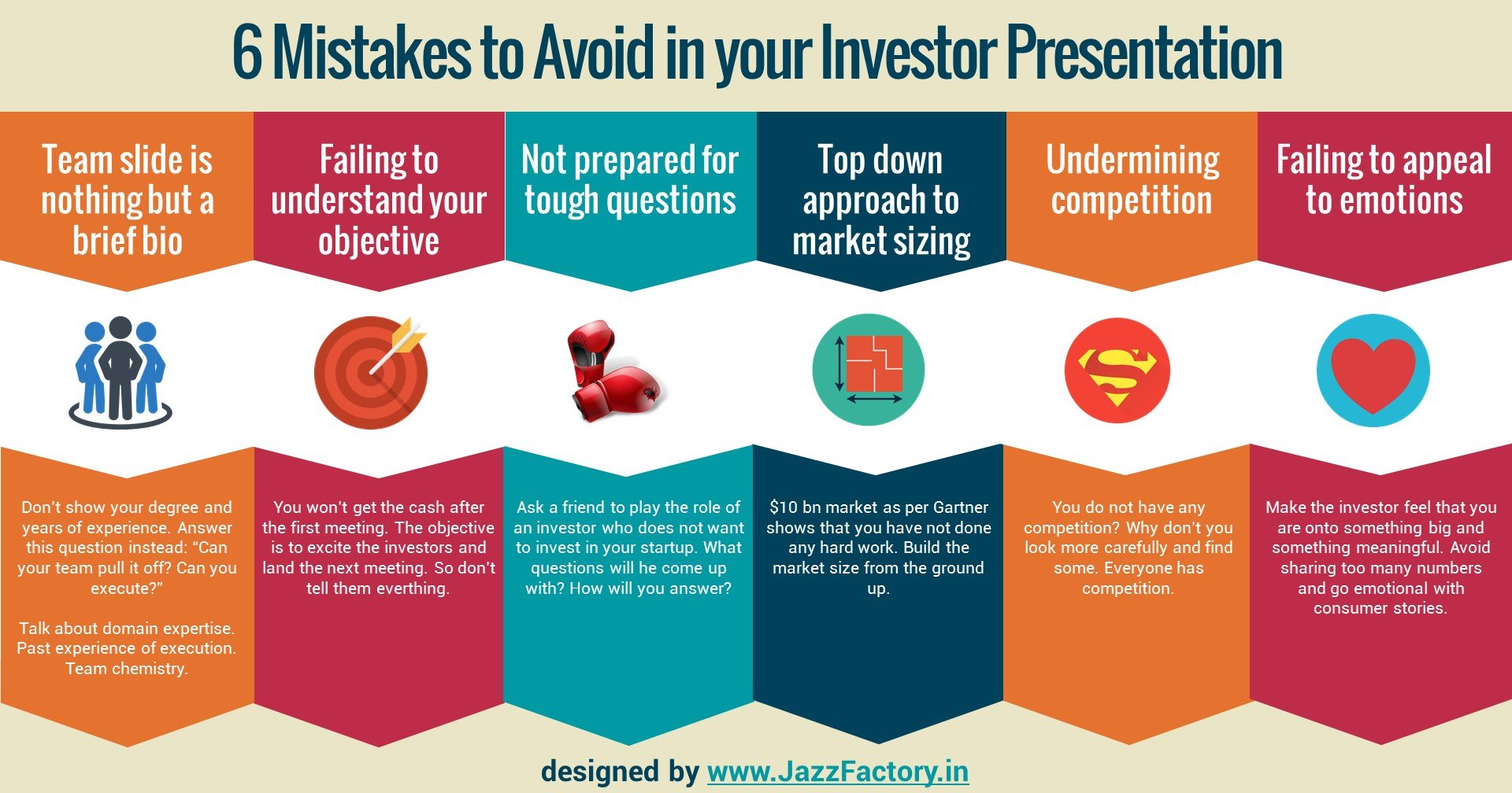 6 mistakes to avoid during your investor presentation, Presentation templates
