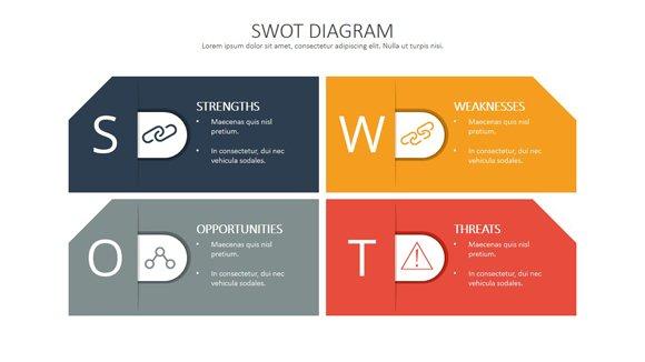 Swot analysis PowerPoint deck