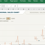 seasonal-sales-chart-automatically-reflects-sales-data