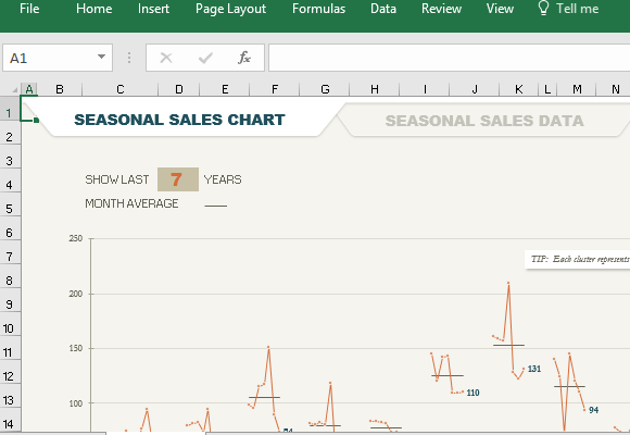 Seasonal Sales Chart Template For Excel
