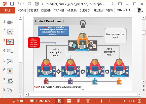 Animated product pipeline illustration - FPPT