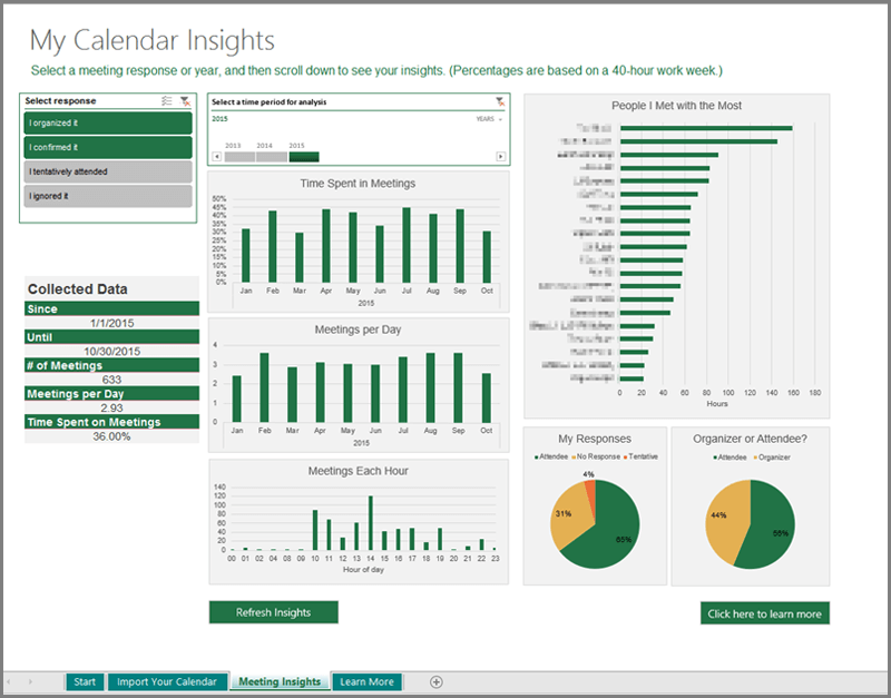 Calendar insights from Exchange server