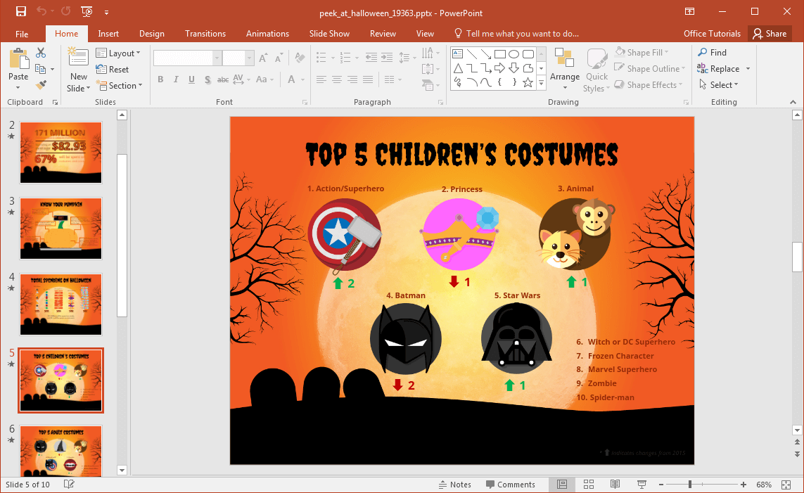 halloween-masks-infographic-slide