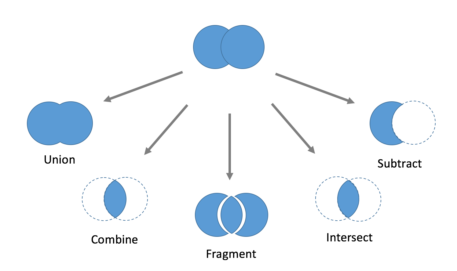 combine-shapes-powerpoint