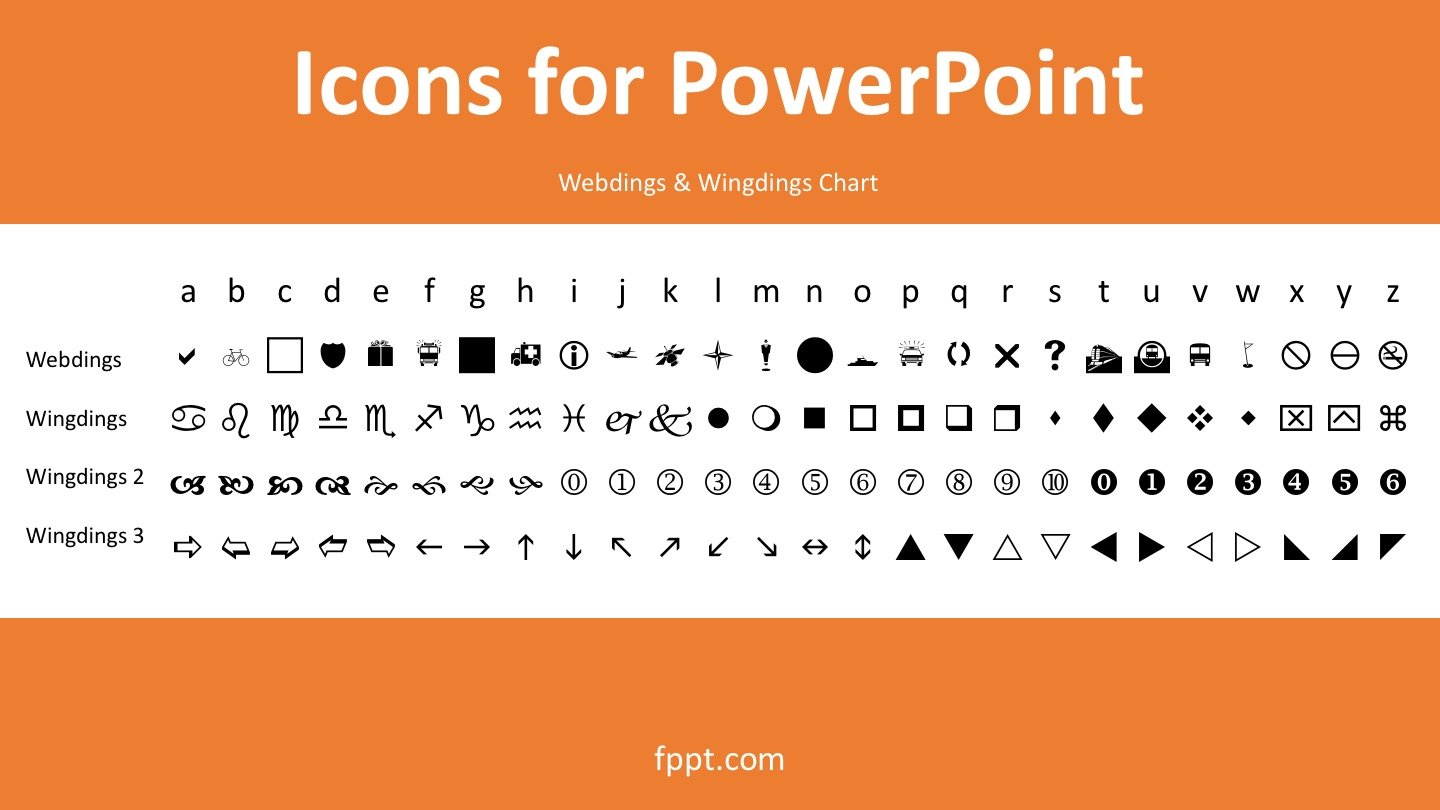 Wingdings Chart | Wingdings Webdings Chart