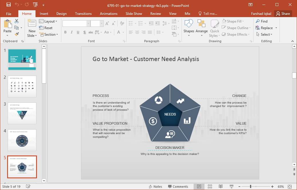 Best Go To Market Strategy Templates For PowerPoint - Go to market strategy template