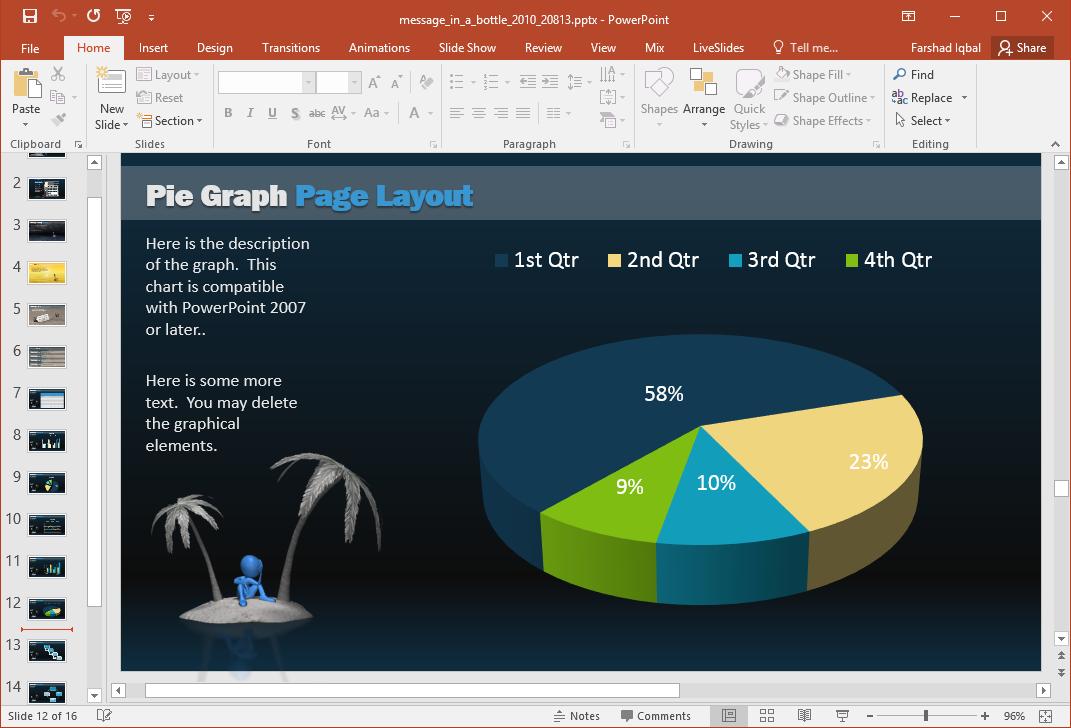 sos chart slide