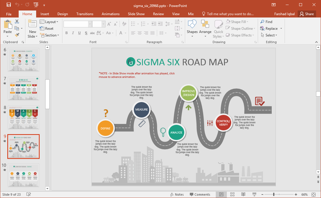 six sigma roadmap