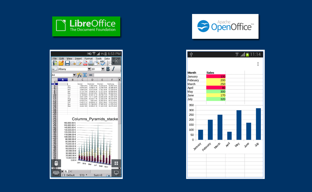 openoffice and libreoffice mobile versions