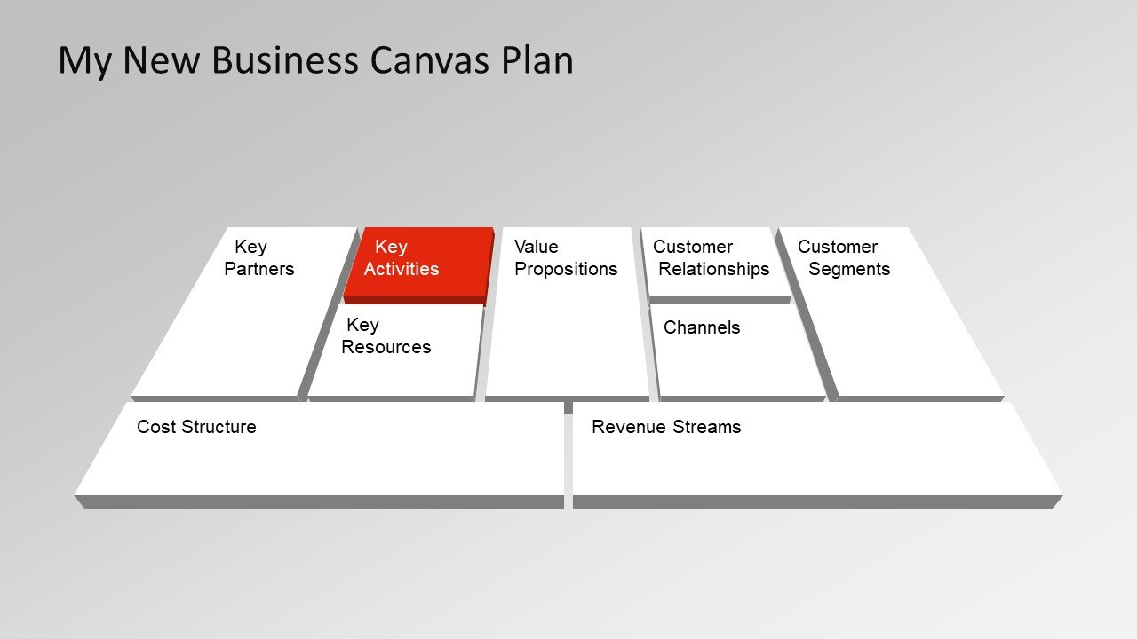 5 best editable business canvas templates for powerpoint editable business model canvas design for powerpoint flashek Images