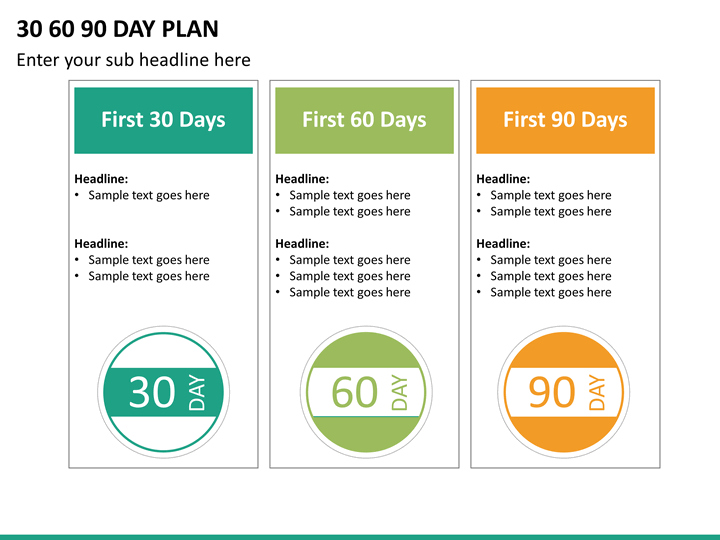 90 day planning template for powerpoint