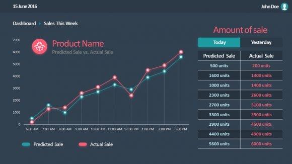 flat-sales-dashboard-chart