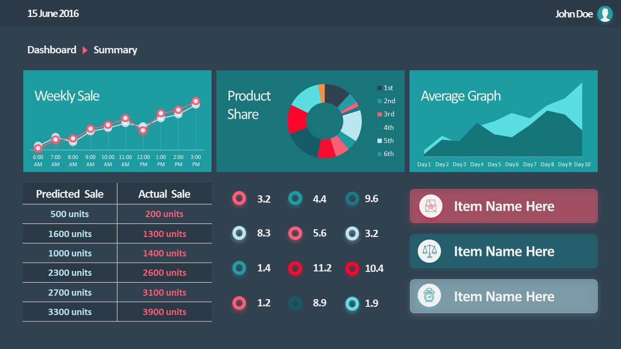 Timeline Template Material Dashboard For PowerPoint