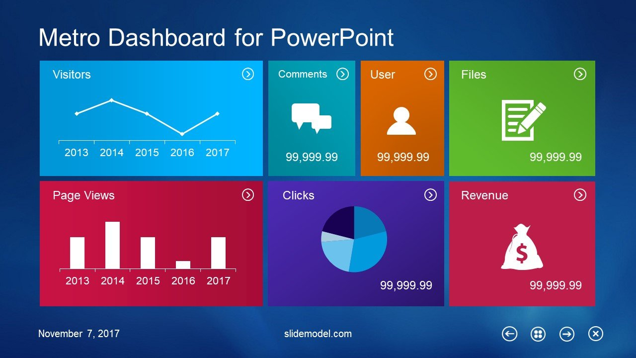 Metro UI Dashboard Design For Presentations With Editable Content
