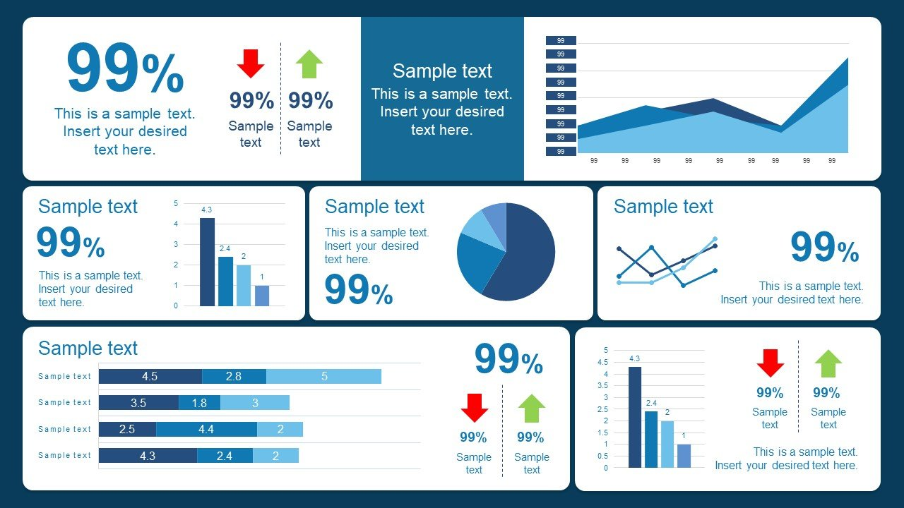 10 best dashboard templates for powerpoint presentations for Key performance indicator report template
