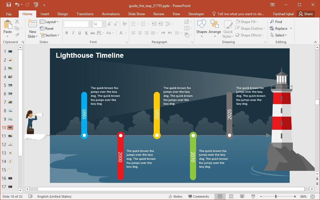 Lighthouse Timeline