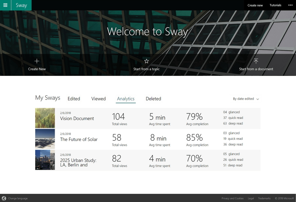 Get Reliable Insights with Analytics for Sway