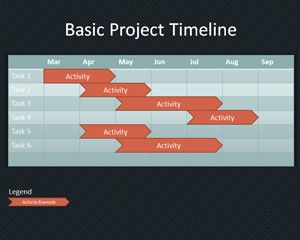 free powerpoint templates » project plan, Modern powerpoint