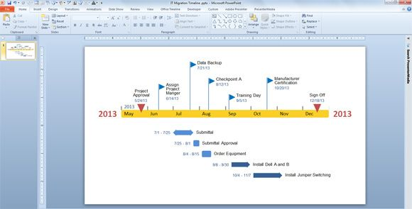 free-it-manager-timeline-template-powerpoint