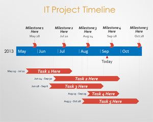 Free timeline powerpoint template for Ms powerpoint timeline template