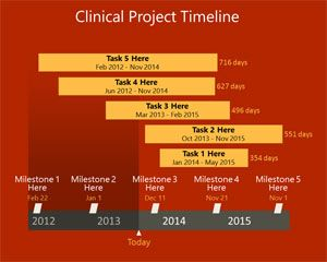 Clinical Project Powerpoint Timeline