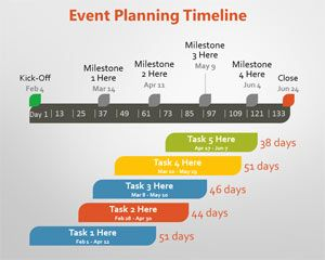 Timelines Archives Free Powerpoint Templates