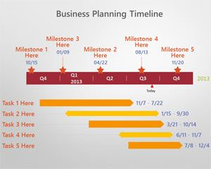 Business Planning PowerPoint Timeline