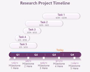project plan free powerpoint templates